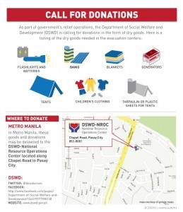 DSWD Call for Help Typhoon Pablo